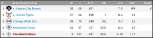 Final - Standings